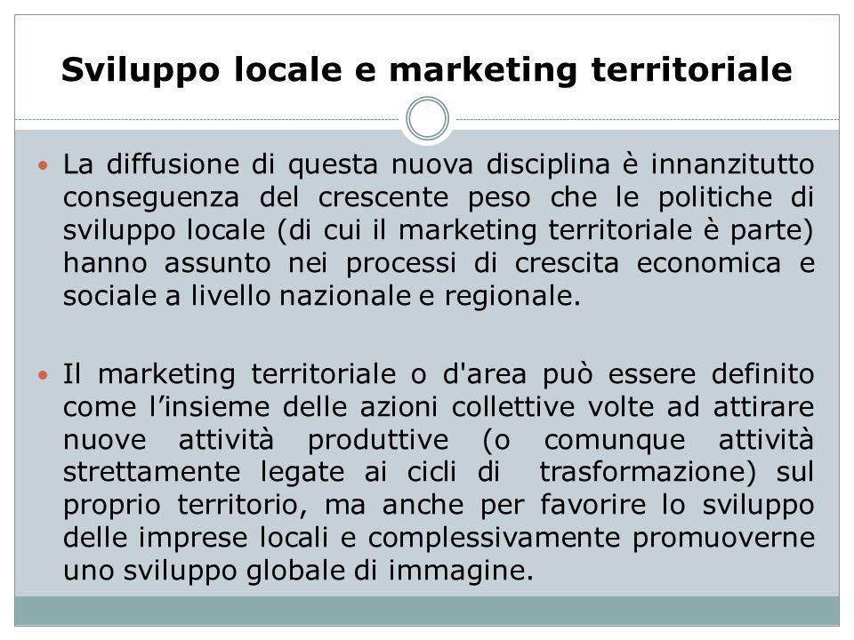 Sviluppo locale e marketing territoriale