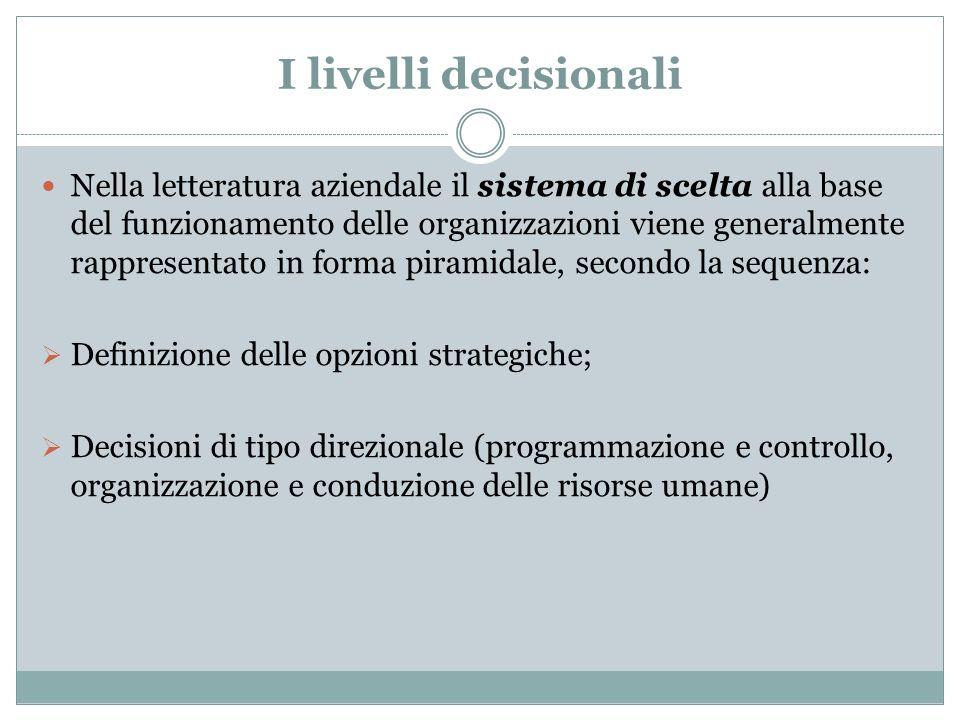 I livelli decisionali