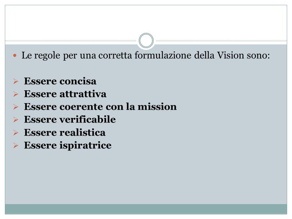 Le regole per una corretta formulazione della Vision sono: