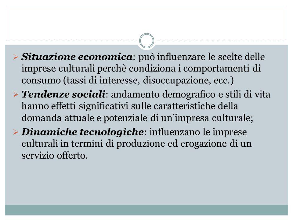 Situazione economica: può influenzare le scelte delle imprese culturali perchè condiziona i comportamenti di consumo (tassi di interesse, disoccupazione, ecc.)