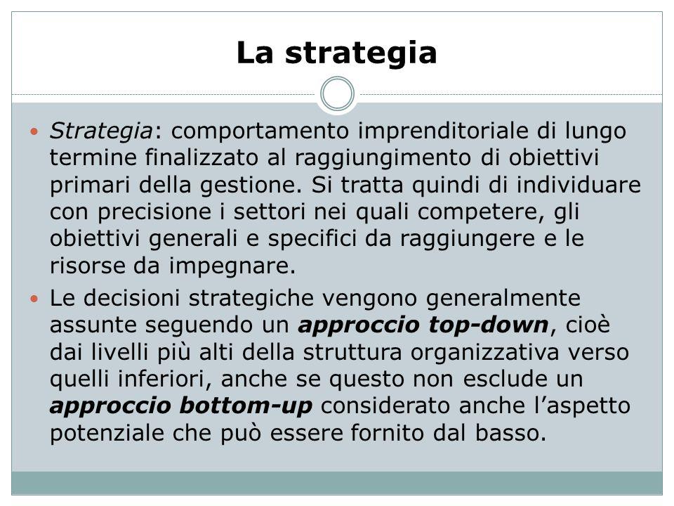 La strategia