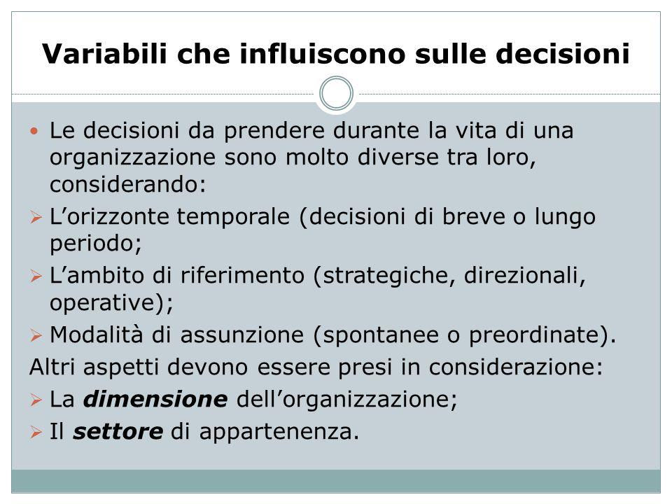 Variabili che influiscono sulle decisioni