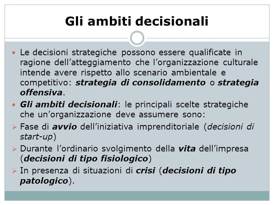 Gli ambiti decisionali