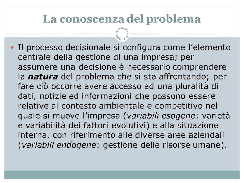 La conoscenza del problema