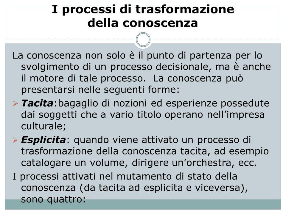 I processi di trasformazione della conoscenza