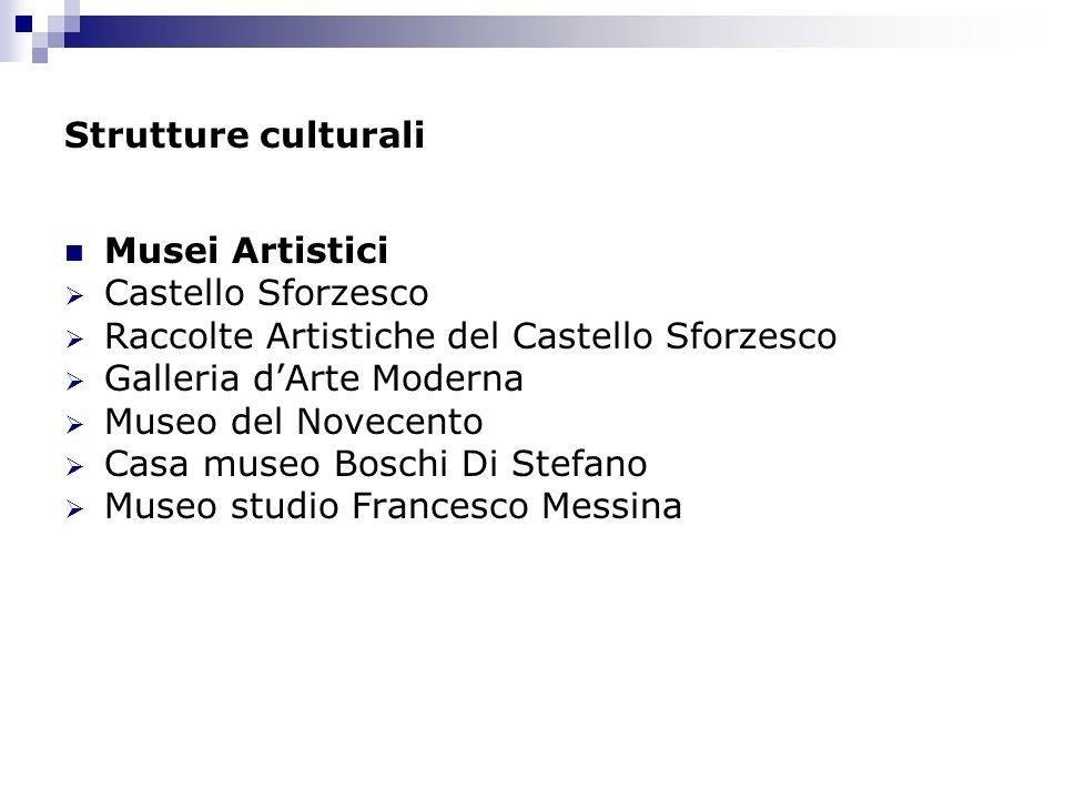 Strutture culturali Musei Artistici. Castello Sforzesco. Raccolte Artistiche del Castello Sforzesco.