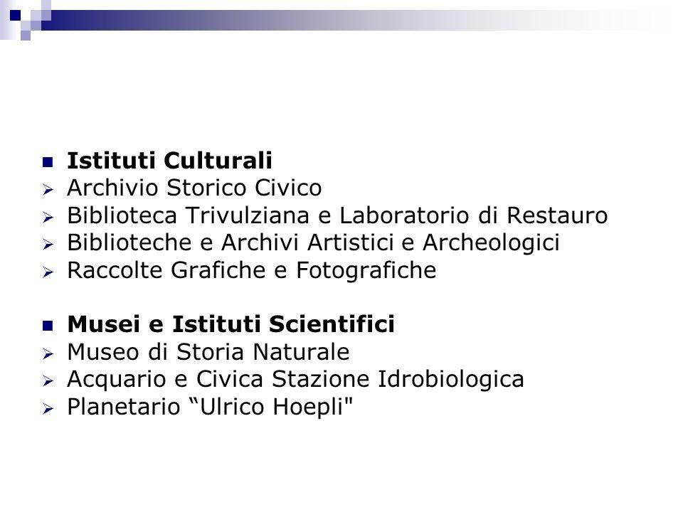 Istituti Culturali Archivio Storico Civico. Biblioteca Trivulziana e Laboratorio di Restauro. Biblioteche e Archivi Artistici e Archeologici.