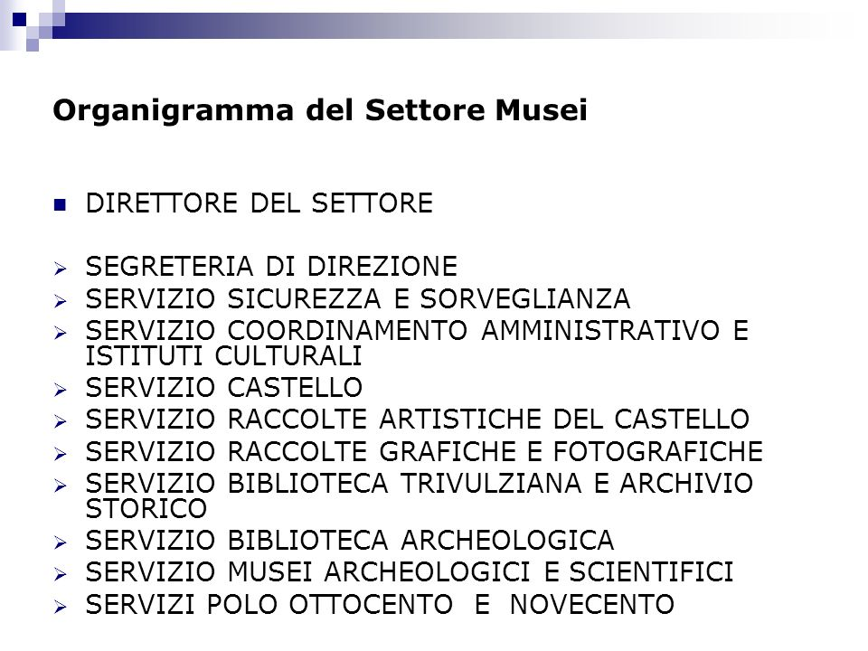 Organigramma del Settore Musei