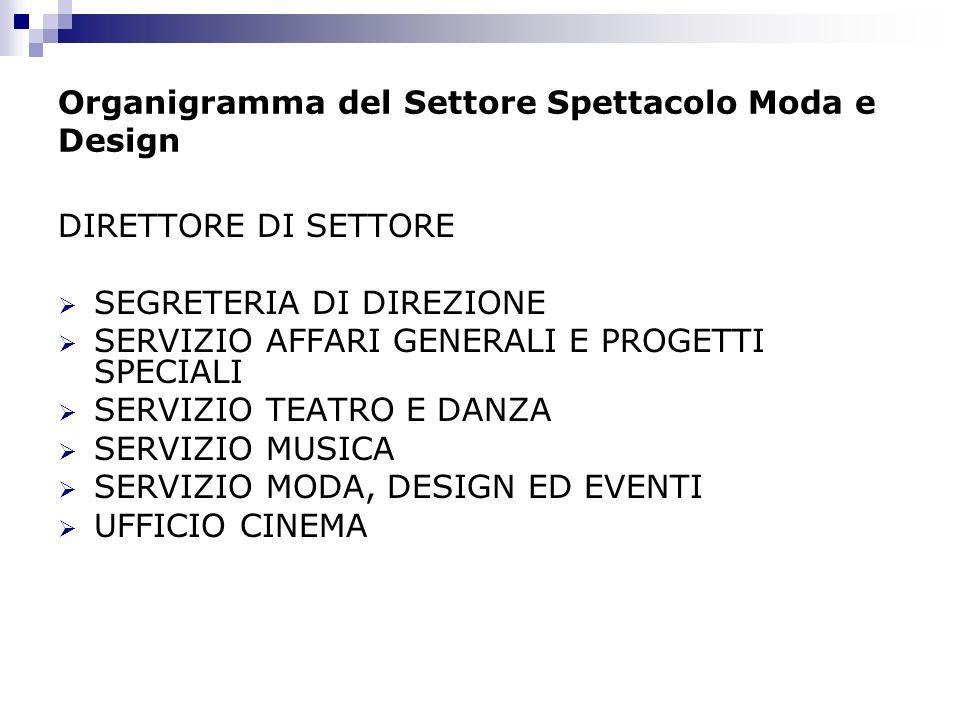Organigramma del Settore Spettacolo Moda e Design