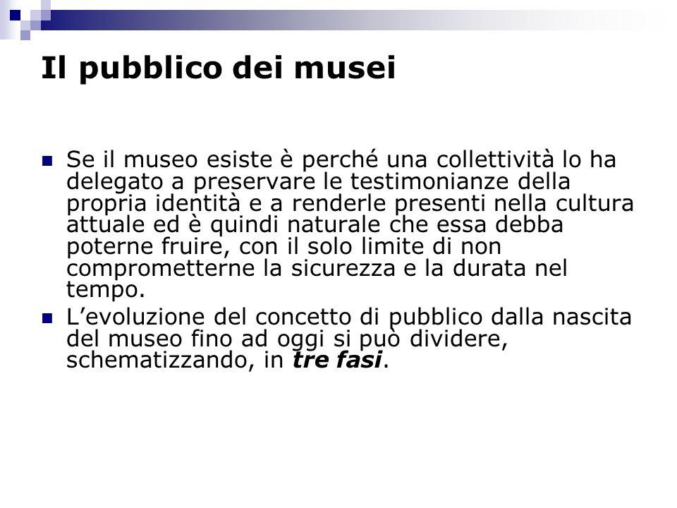 Il pubblico dei musei