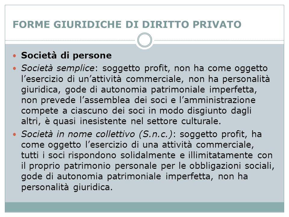 FORME GIURIDICHE DI DIRITTO PRIVATO