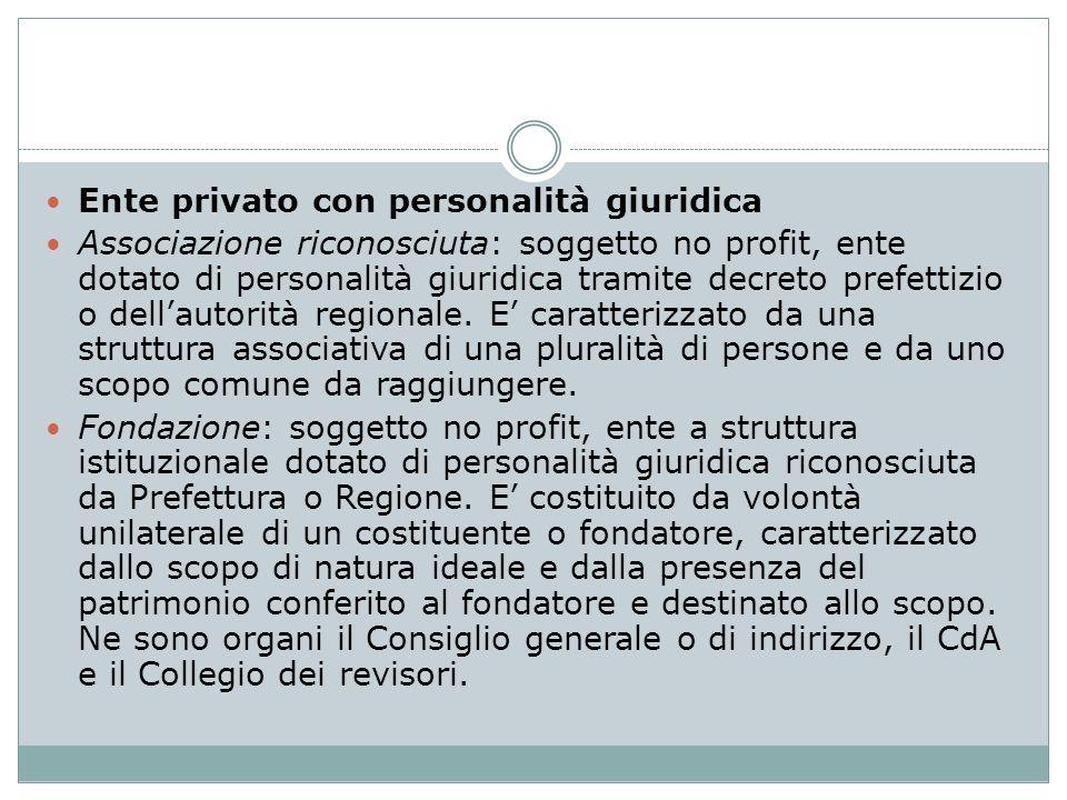 Ente privato con personalità giuridica