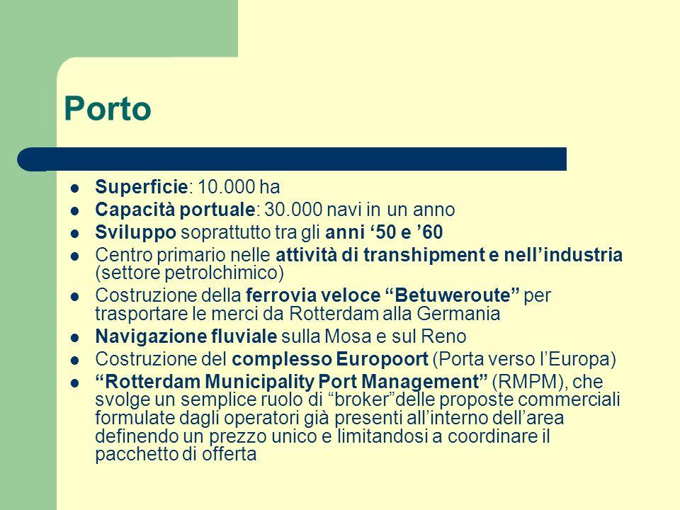 Porto Superficie: 10.000 ha Capacità portuale: 30.000 navi in un anno