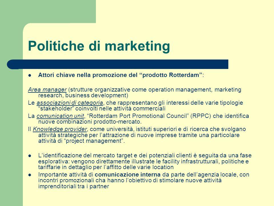 Politiche di marketing