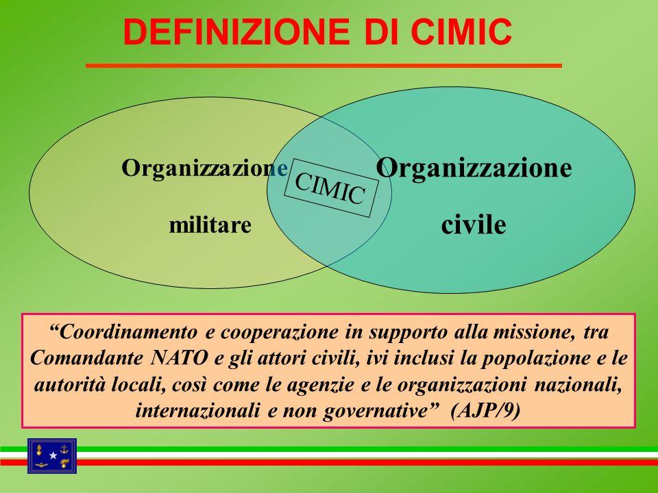 DEFINIZIONE DI CIMIC Organizzazione civile Organizzazione militare