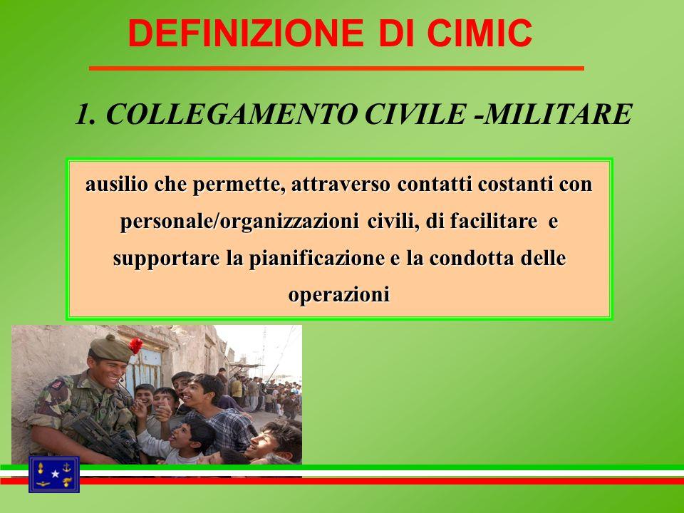 DEFINIZIONE DI CIMIC 1. COLLEGAMENTO CIVILE -MILITARE