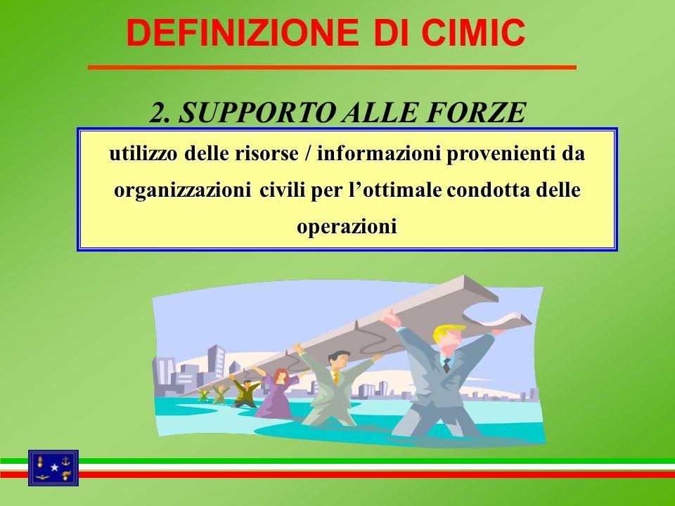 DEFINIZIONE DI CIMIC 2. SUPPORTO ALLE FORZE