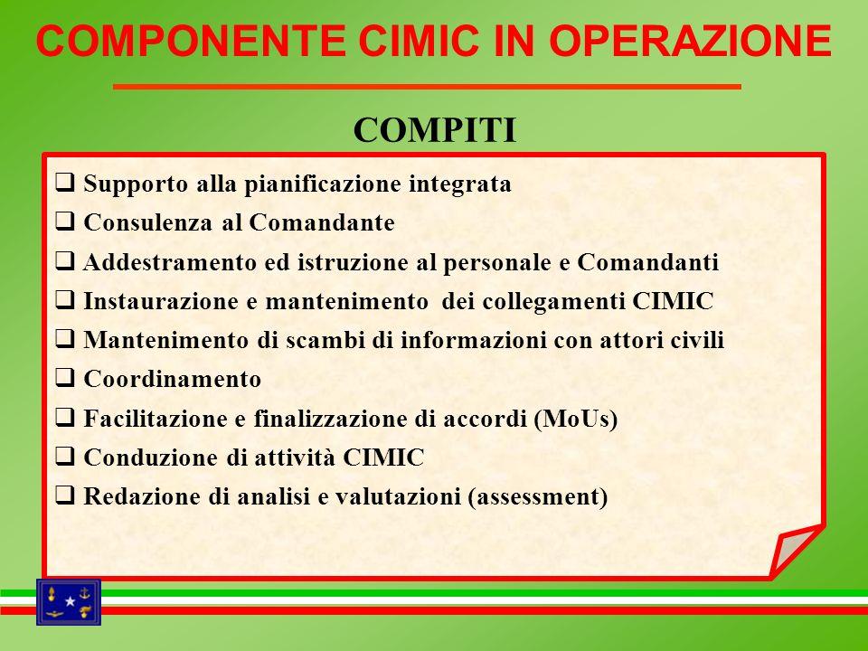 COMPONENTE CIMIC IN OPERAZIONE