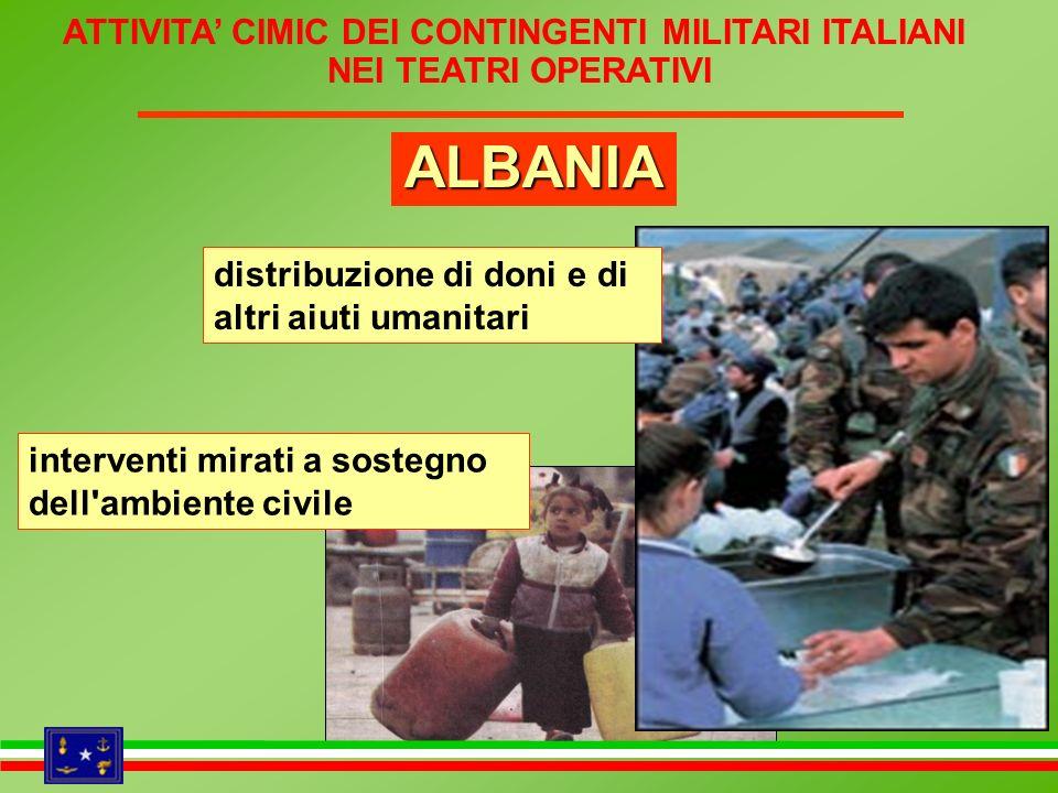 ATTIVITA' CIMIC DEI CONTINGENTI MILITARI ITALIANI