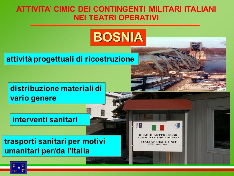 ATTIVITA' CIMIC DEI CONTINGENTI MILITARI ITALIANI NEI TEATRI OPERATIVI