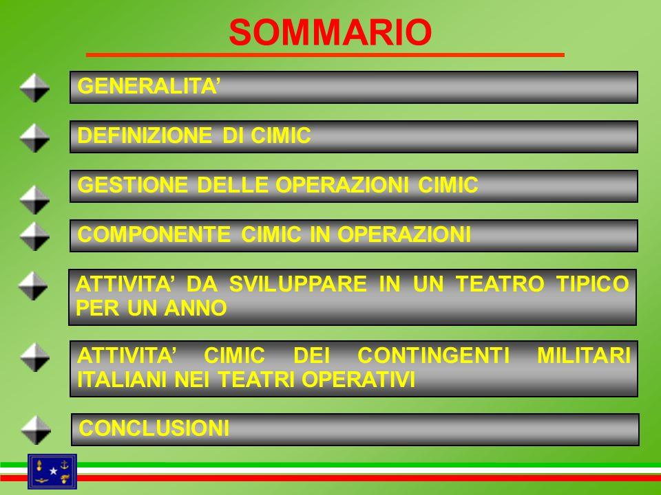 SOMMARIO GENERALITA' DEFINIZIONE DI CIMIC