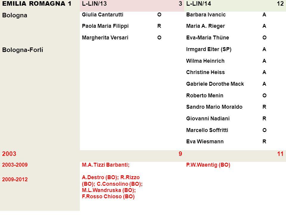 EMILIA ROMAGNA 1 L-LIN/13 3 L-LIN/14 12 Bologna Bologna-Forlí 2003 9