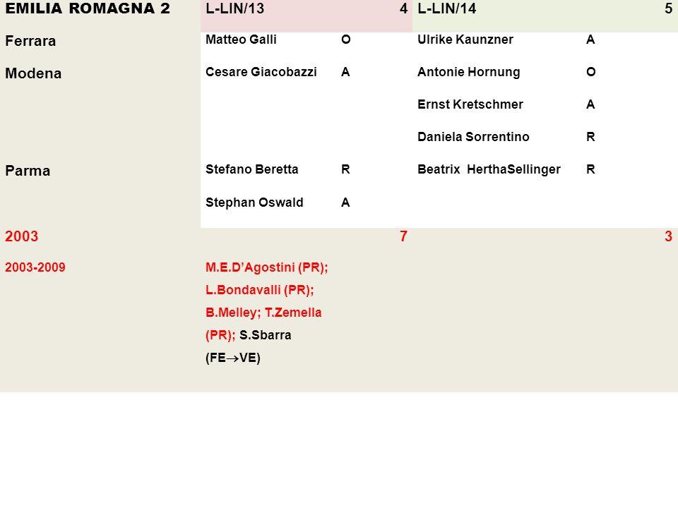 EMILIA ROMAGNA 2 L-LIN/13 4 L-LIN/14 5 Ferrara Modena Parma 2003 7 3