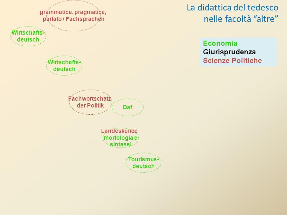 grammatica, pragmatica, parlato / Fachsprachen