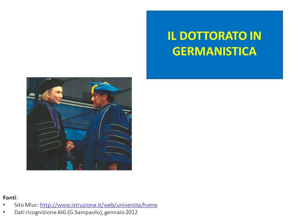 IL DOTTORATO IN GERMANISTICA