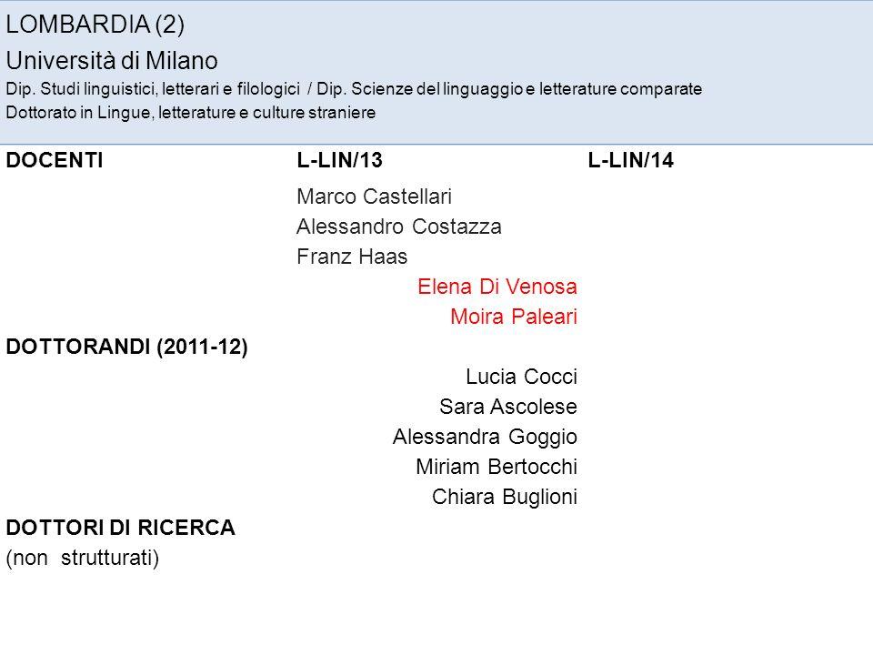 LOMBARDIA (2) Università di Milano DOCENTI L-LIN/13 L-LIN/14