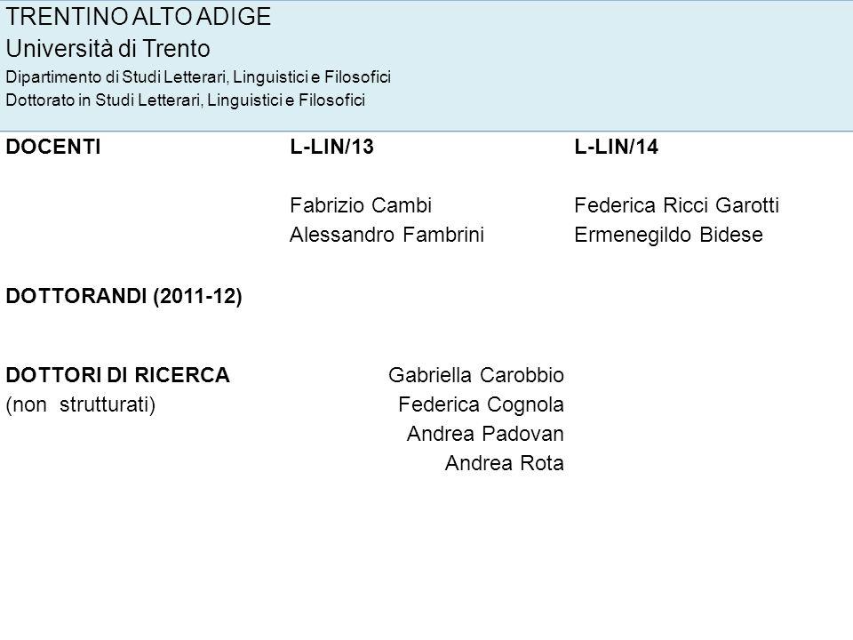TRENTINO ALTO ADIGE Università di Trento DOCENTI L-LIN/13 L-LIN/14