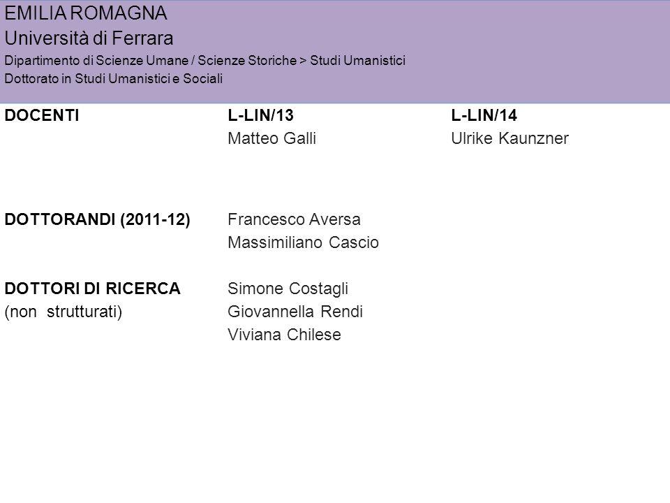 EMILIA ROMAGNA Università di Ferrara DOCENTI L-LIN/13 L-LIN/14