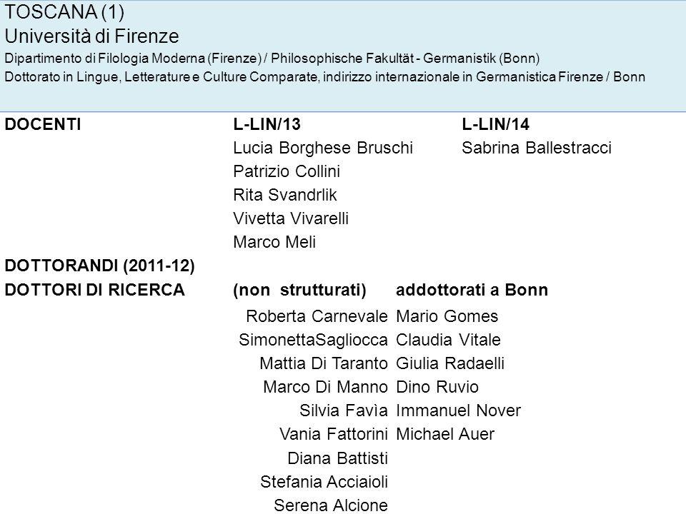TOSCANA (1) Università di Firenze DOCENTI L-LIN/13 L-LIN/14