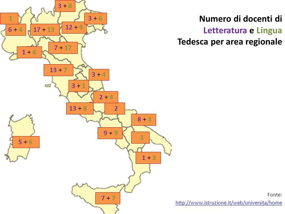 Numero di docenti di Letteratura e Lingua Tedesca per area regionale