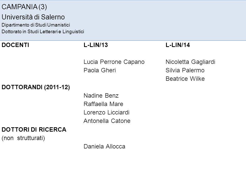 CAMPANIA (3) Università di Salerno DOCENTI L-LIN/13 L-LIN/14