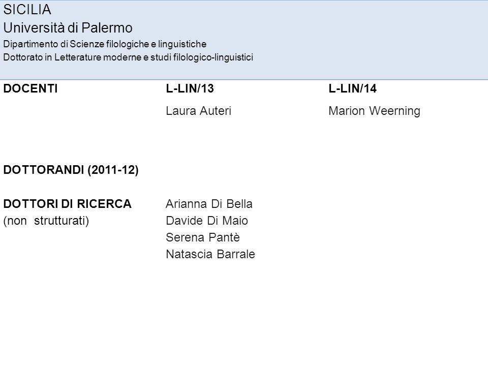 SICILIA Università di Palermo DOCENTI L-LIN/13 L-LIN/14 Laura Auteri