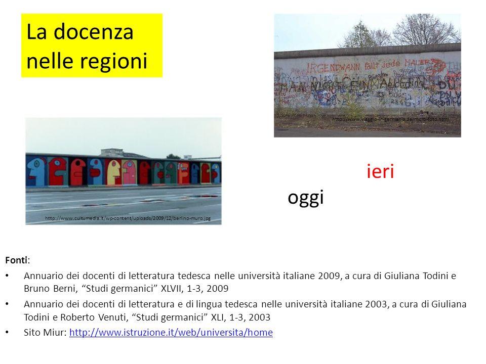 La docenza nelle regioni ieri oggi Fonti: