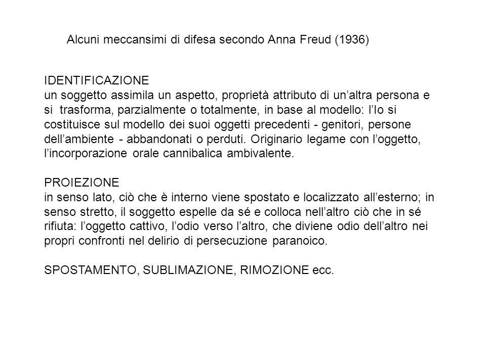 Alcuni meccansimi di difesa secondo Anna Freud (1936)