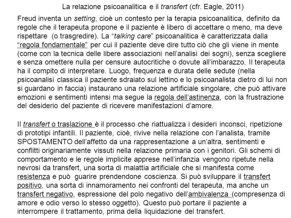 La relazione psicoanalitica e il transfert (cfr. Eagle, 2011)