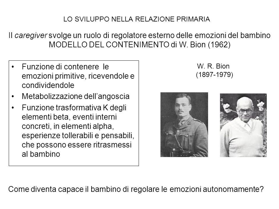 MODELLO DEL CONTENIMENTO di W. Bion (1962)