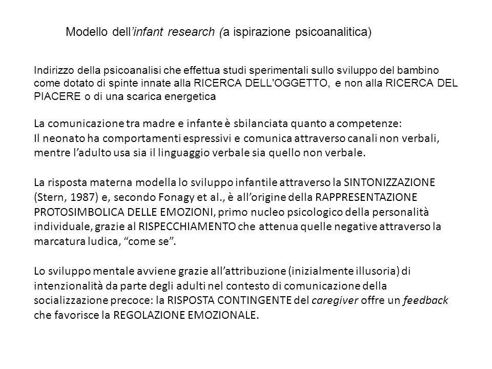 Modello dell'infant research (a ispirazione psicoanalitica)
