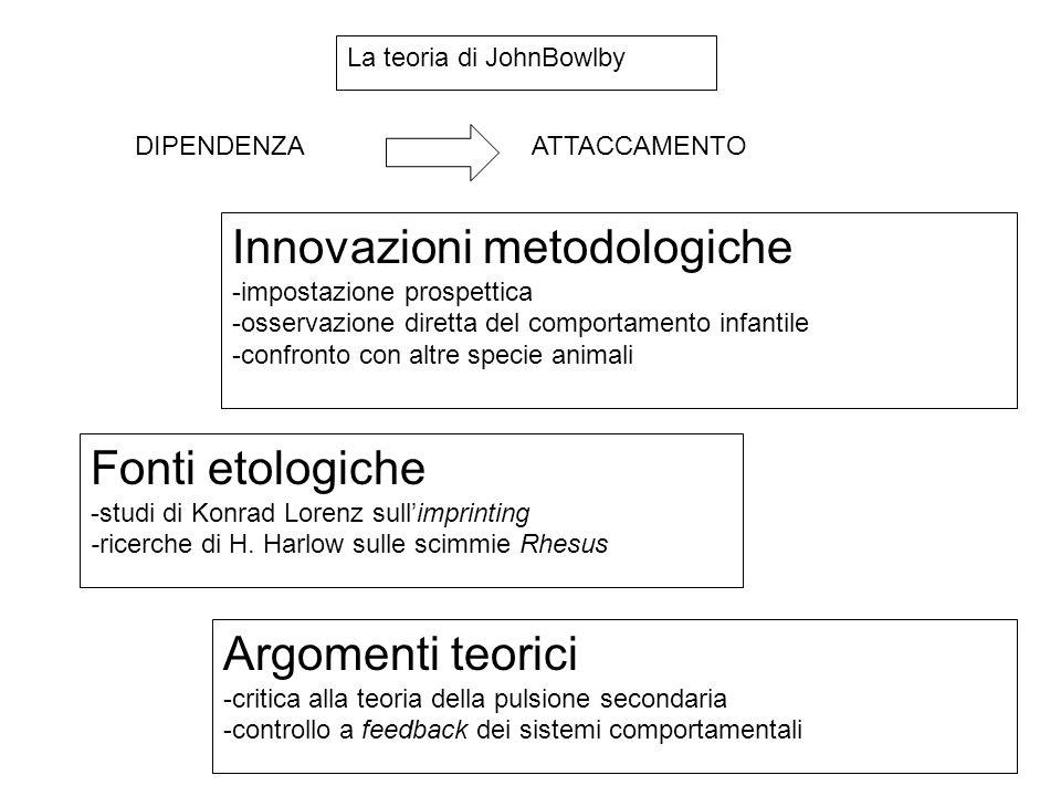 Innovazioni metodologiche