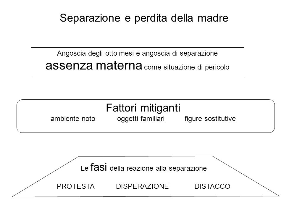 assenza materna come situazione di pericolo