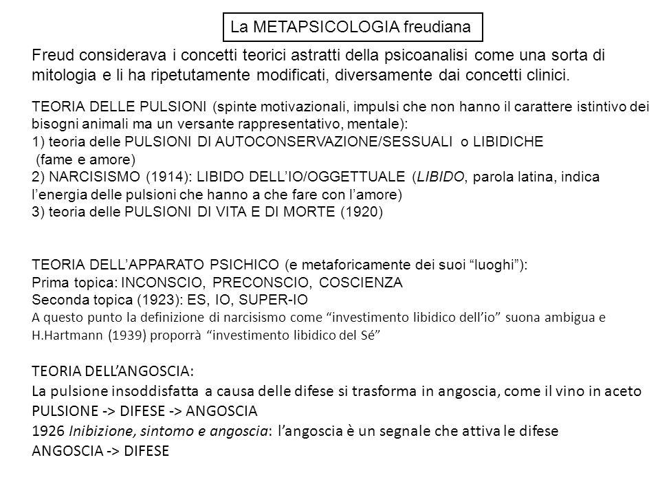 La METAPSICOLOGIA freudiana