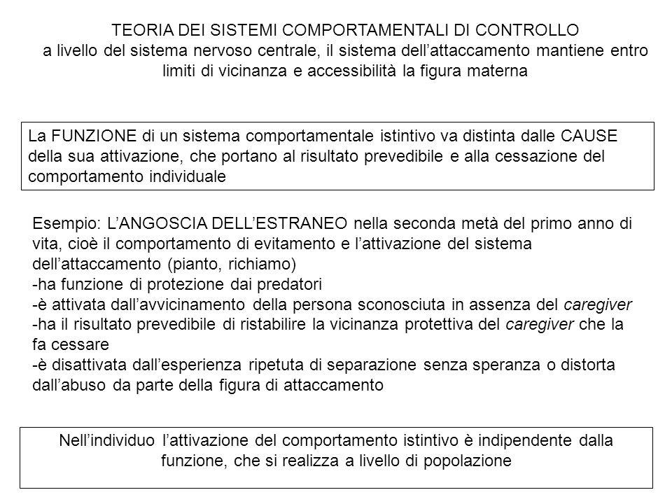 TEORIA DEI SISTEMI COMPORTAMENTALI DI CONTROLLO