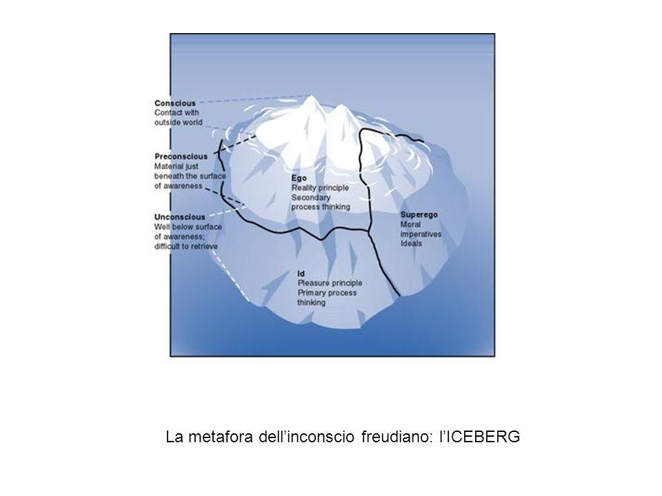 La metafora dell'inconscio freudiano: l'ICEBERG