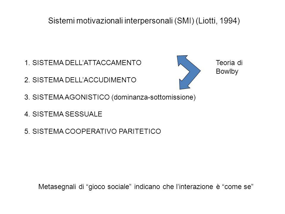 Sistemi motivazionali interpersonali (SMI) (Liotti, 1994)