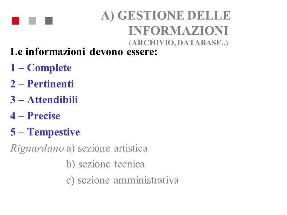 A) GESTIONE DELLE INFORMAZIONI (ARCHIVIO, DATABASE..)