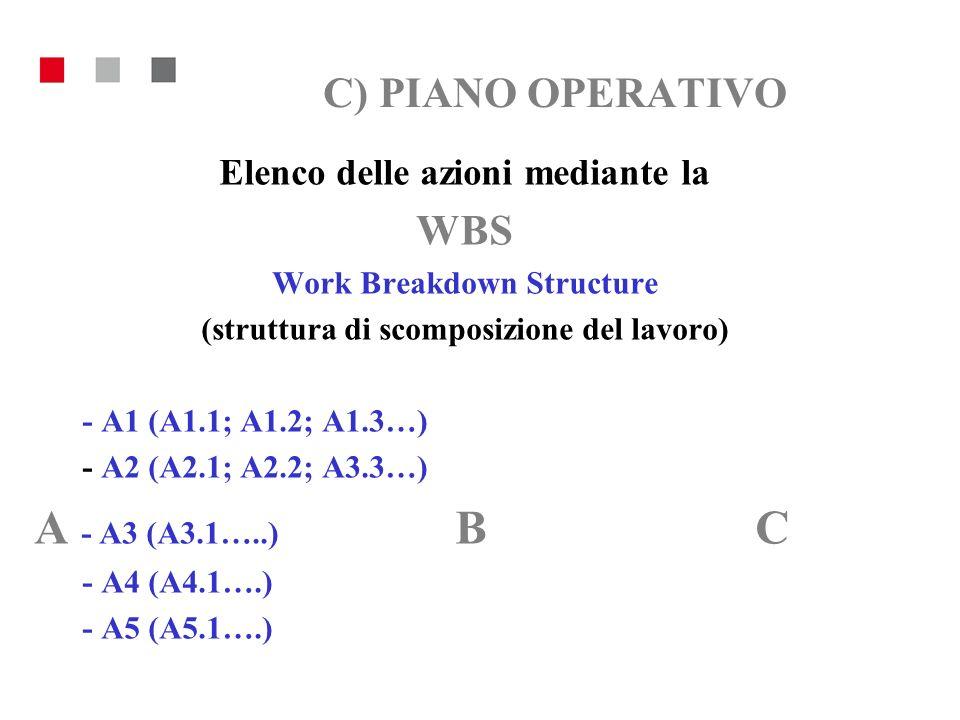 A - A3 (A3.1…..) B C C) PIANO OPERATIVO WBS