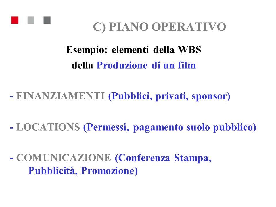 Esempio: elementi della WBS della Produzione di un film